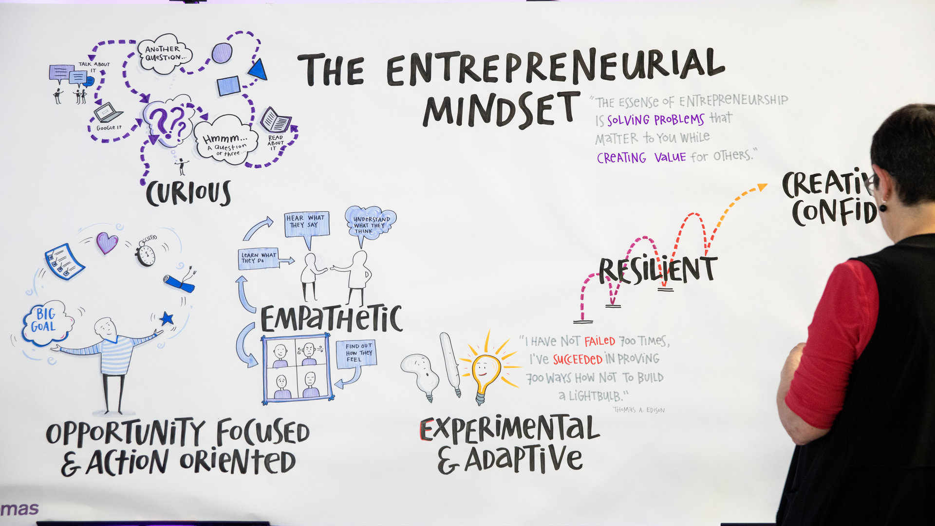 "a whiteboard is adorned with quotes and doodles related to ""The Entrepreneurial Mindset"""